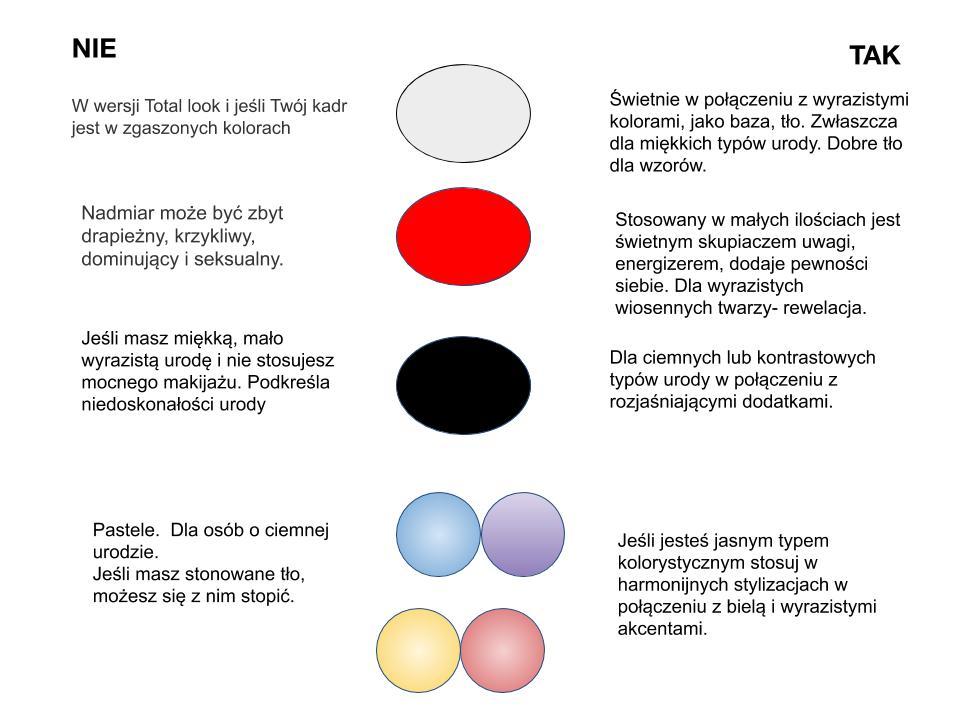 jakie kolory lubi kamera