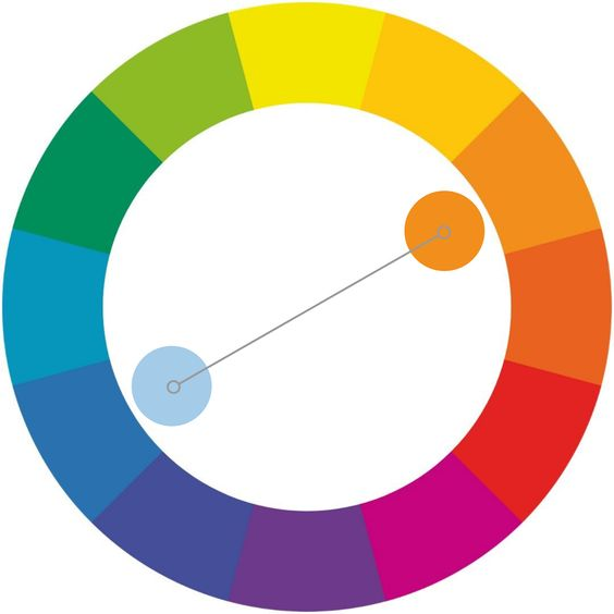 jak zestawiać kolory w stylizacjach